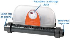 Piscine market for Chauffage piscine red line