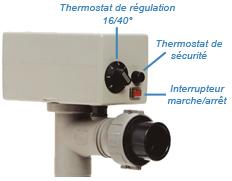 Réchauffeur Electrique ZODIAC