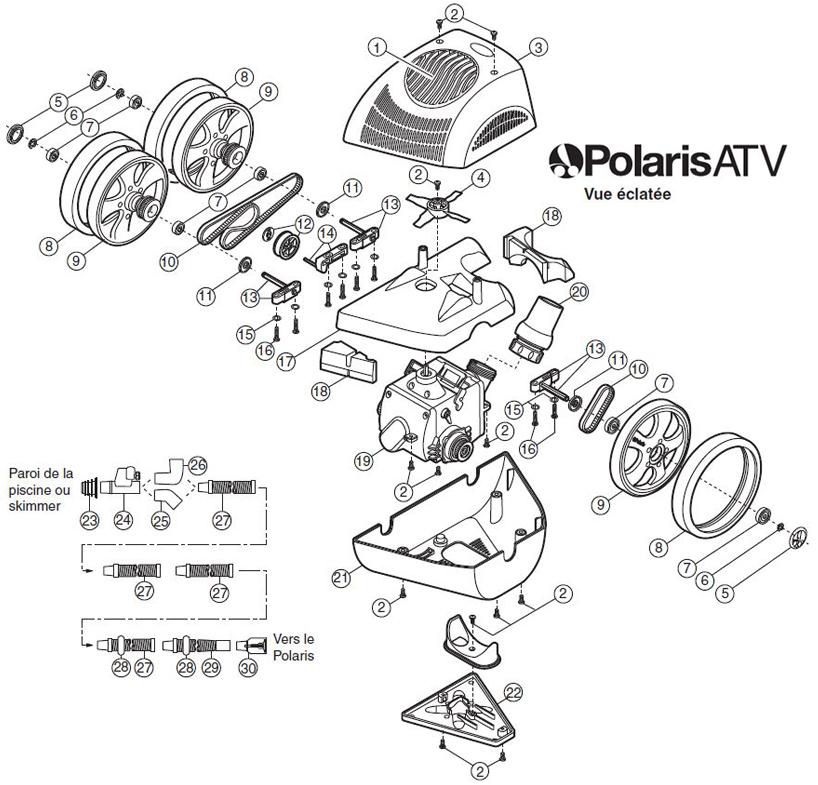 pièces Détachées Polaris ATV